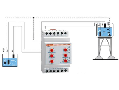 multi function level controller for emptying or filling